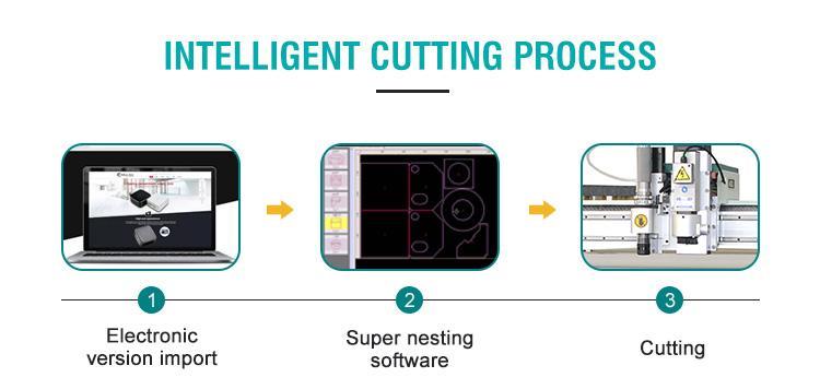 Gasket cutting process