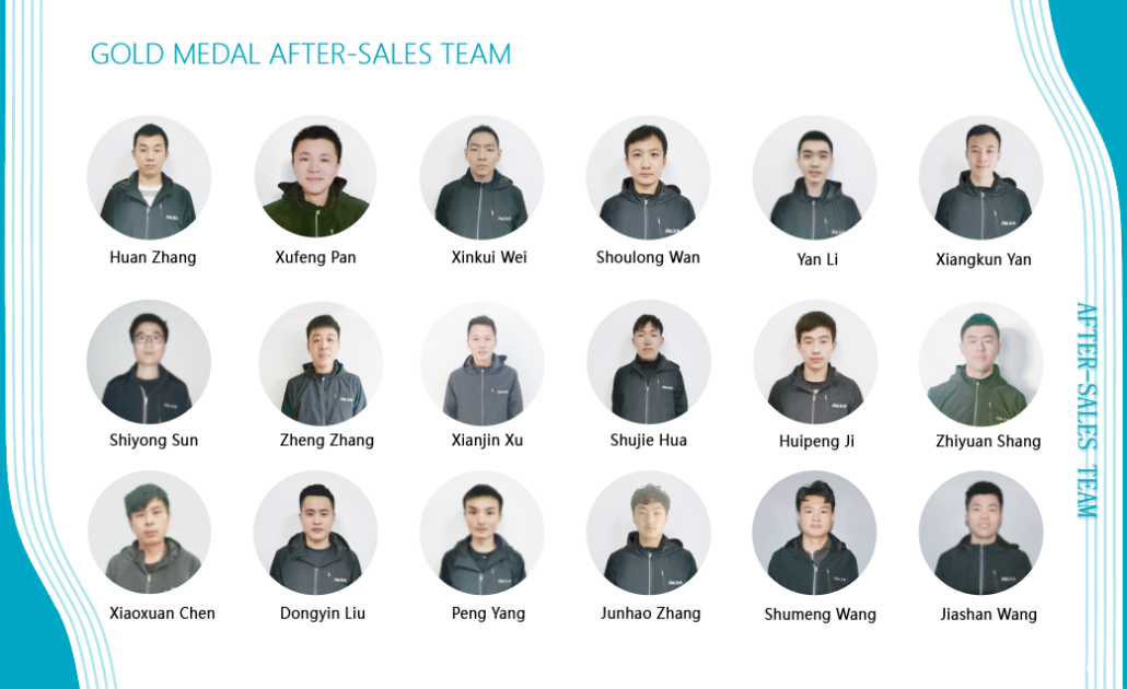 After-sales personnel display